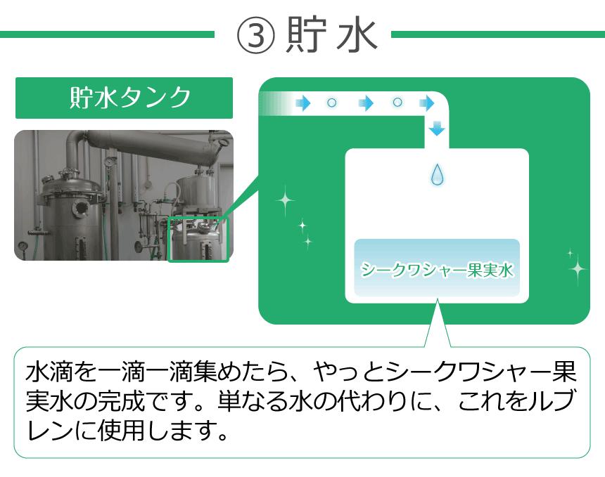 ルブレン:有機シークワシャーを貯水